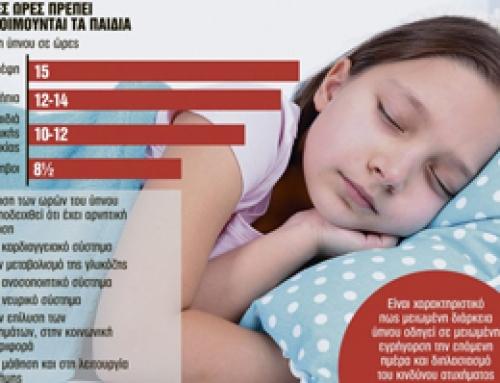 Σε απορρύθμιση ο ύπνος των παιδιών εν μέσω πανδημίας | in.gr